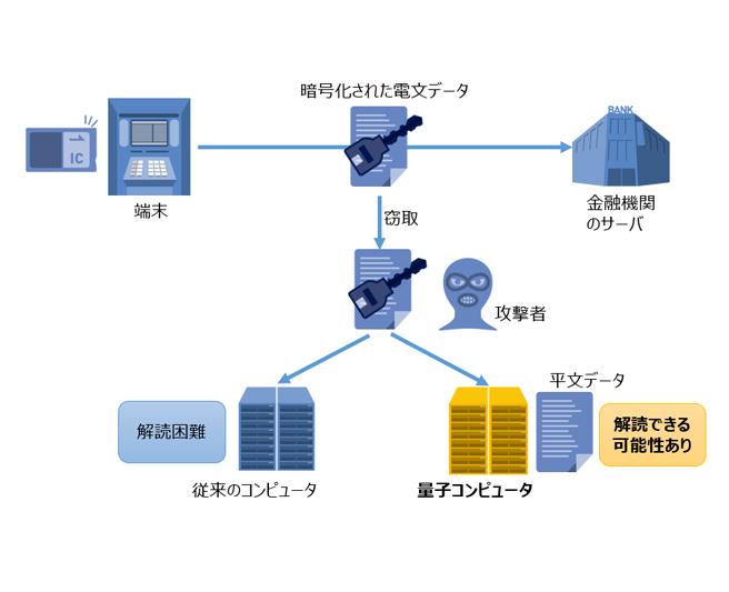 システム 量子 金融 日本もGESARAがスタートしている!金融リセット完了です。